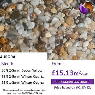 Aurora Resin Bound Gravel.jpg