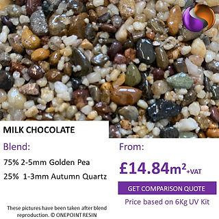 Milk Chocolate Resin Bound Gravel.jpg