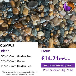 Olympus Resin Bound Gravel.jpg