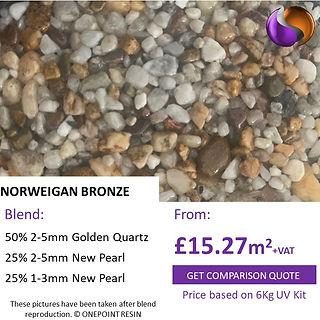 Norweigan Bronze Resin Bound Gravel.jpg