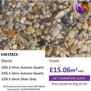 Haystack Resin Bound Gravel.jpg