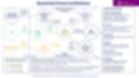 Mapa finančních toků firmou_v02.png
