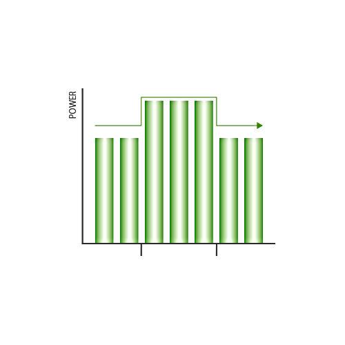 FEELBLDCグラフ1.jpg