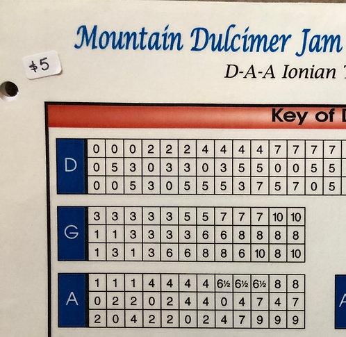 Mountain Dulcimer Chords Cheat Sheet - DAA