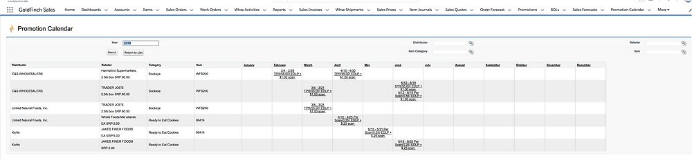 Promotions scheduling with Goldfinch ERP & CRM system