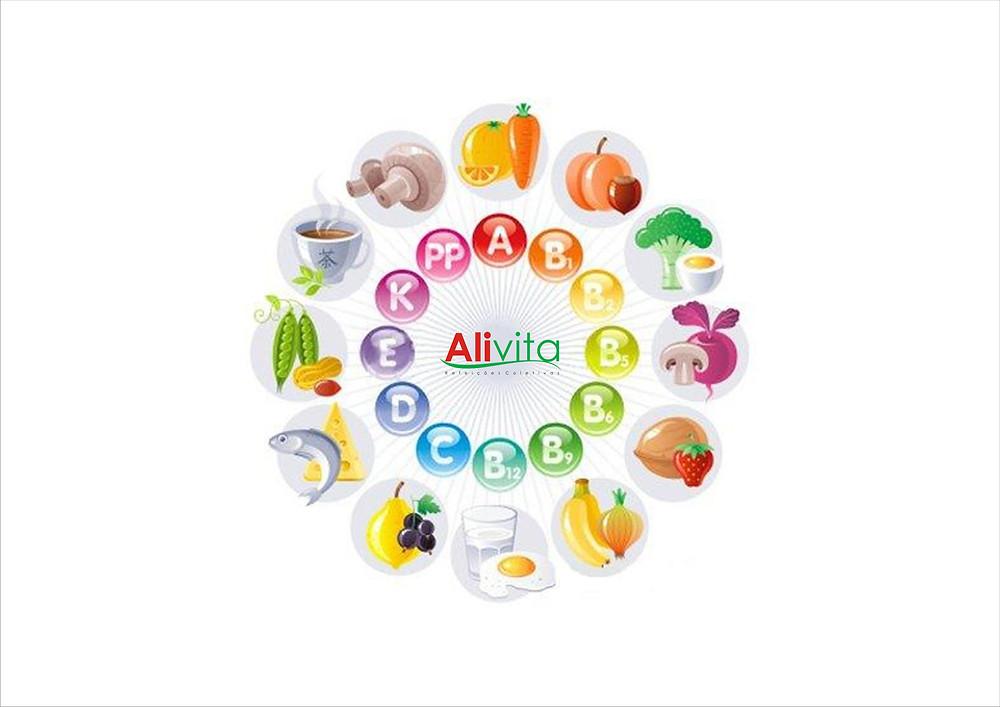 Vitaminas e seus benefícios - Alivita Refeições Coletivas