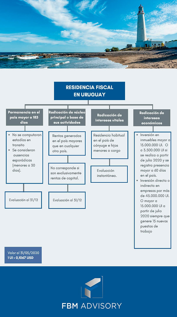 Residencia fiscal V1.jpg