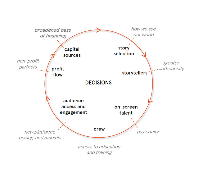 Decision_cycle.png