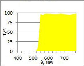 Жёлтый.jpg