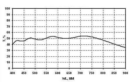 Спектр Т-1.jpg