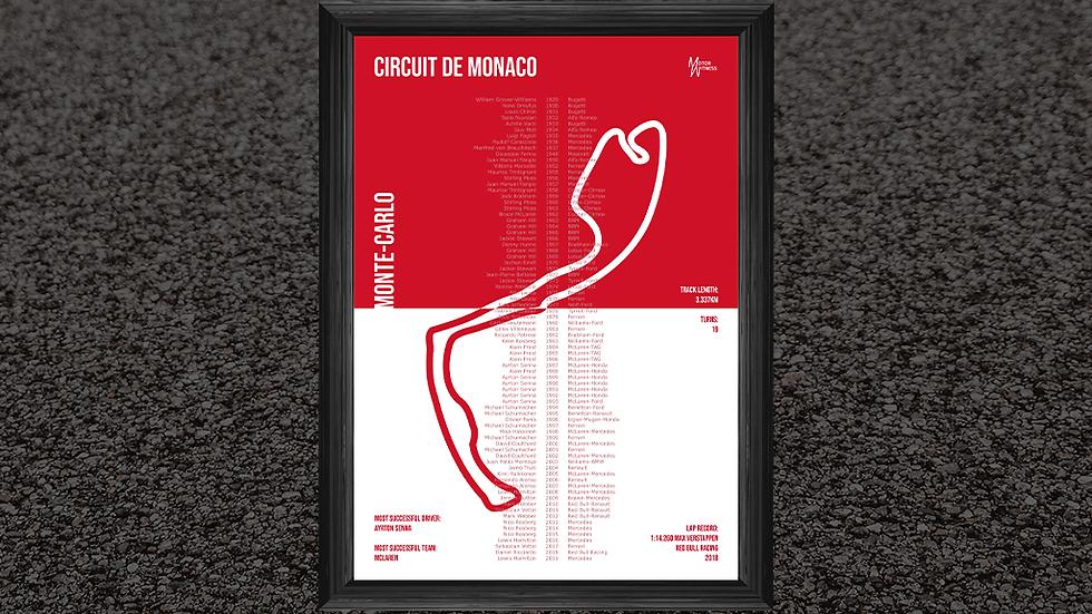 Monaco Circuit Stats Print