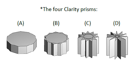 4 Clarity Prisms.png