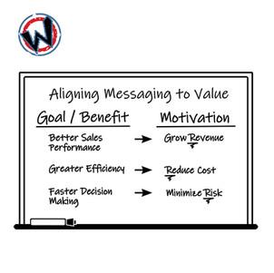Executive Messaging