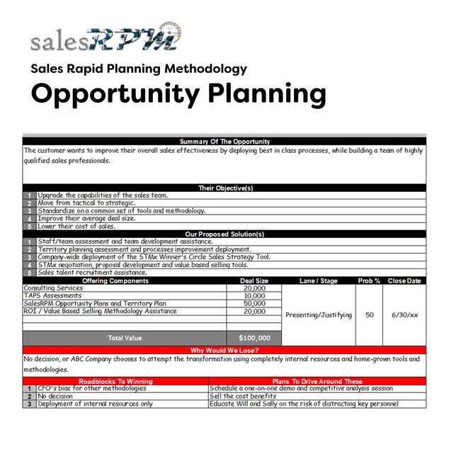 Custom Opportunity Plan Development