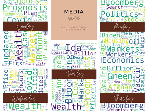 How word clouds can help your firm monitor media