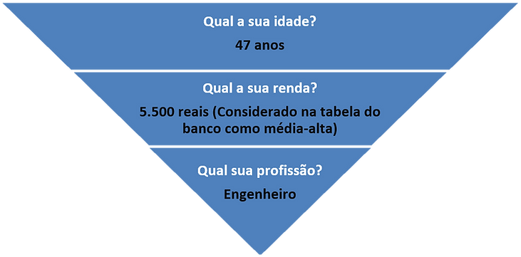 BI NA PRÁTICA - DECISÃO DATA MINING