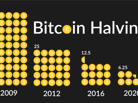 Bitcoin Halving: Everything You Need To Know