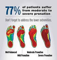 foot-levelers-pronation-e.jpg