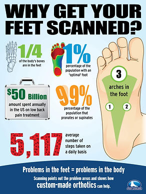 why-scan-feet-scaled.jpg