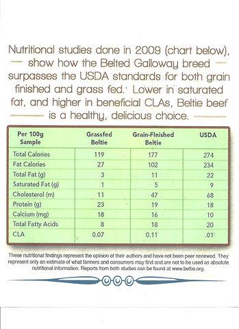 Beltie Beef Nutritional Information (2).