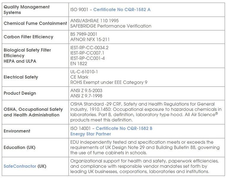 Certification Table.jpg