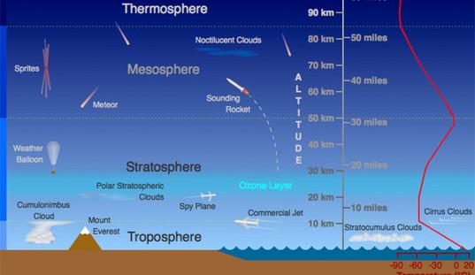 earthAtmosphere.jpg