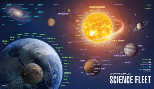 NASAscienceFleet.jpg
