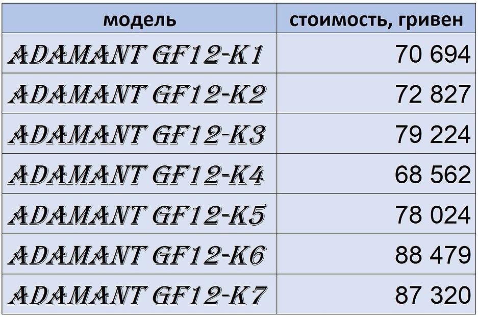 прайс Adamant GF12.jpg