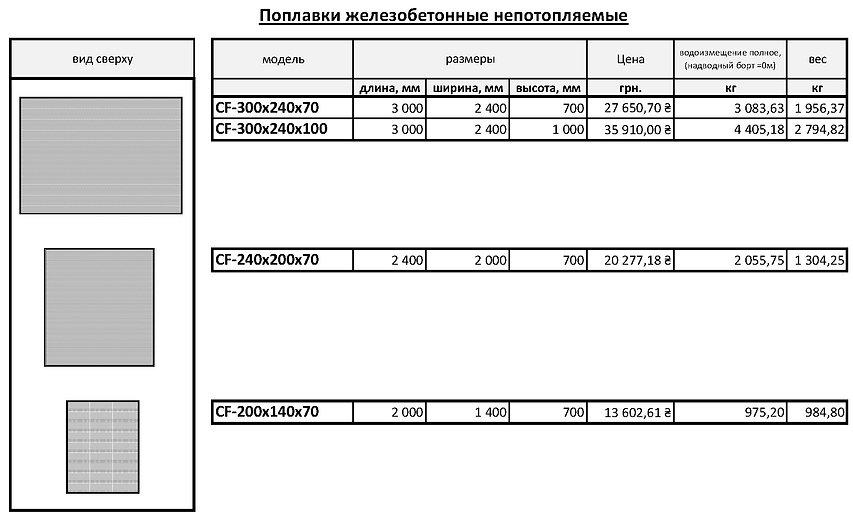 28.08 ЖБ поплавки.jpg