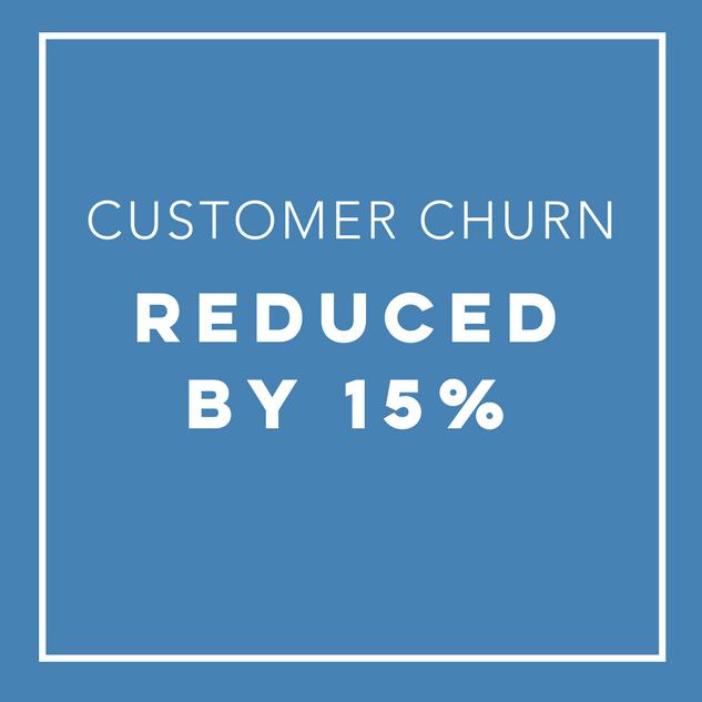 Customer Churn Reduced by 15%