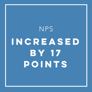 NPS Increased by 17 points