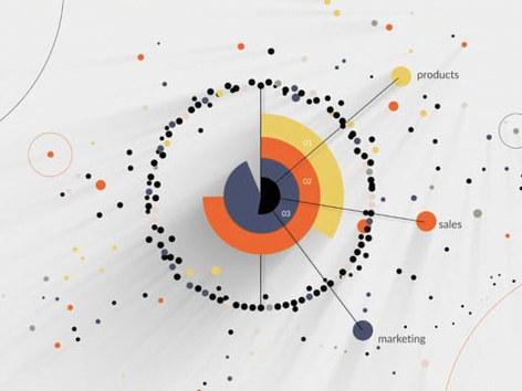 GfK's Consumer Insights Engine