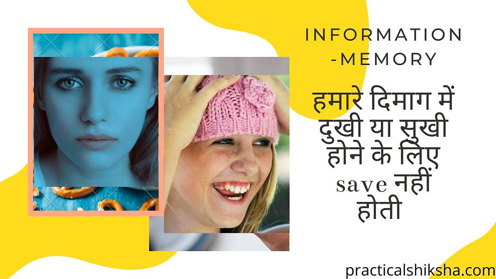 information of mind in hindi