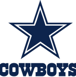 Cowboys 2020 Fantasy Guide