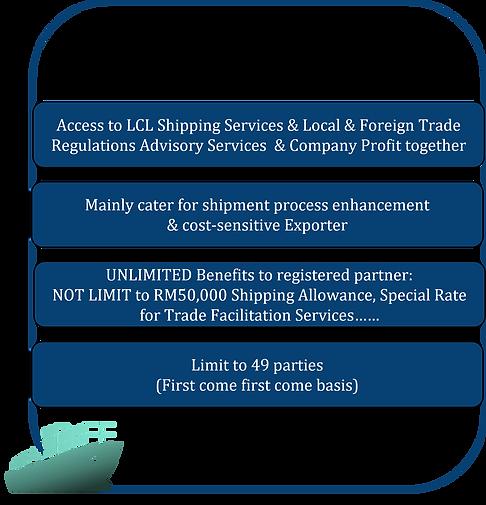 Business Partner Collaboration Plan.png