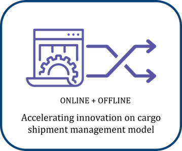 2. InnovationModel.png
