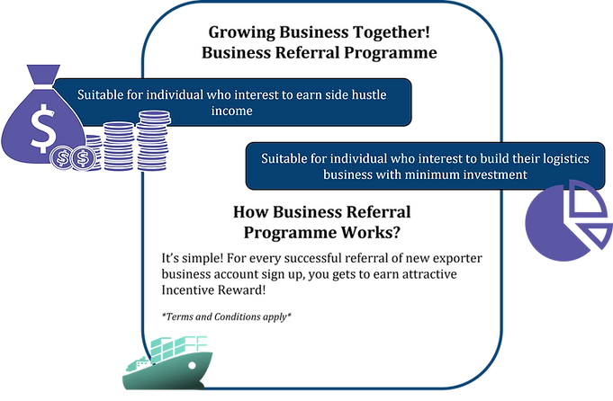 BUsiness Referral Programme.png