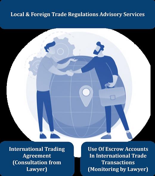 Trade Failicitation Services.png