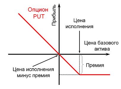 put.PNG