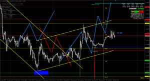 фундаментальный анализ, аналитика рынка, торговые идеи, EURUSD