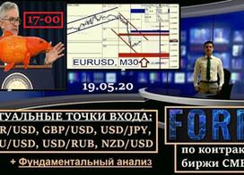 Форекс. Торговые идеи на сегодня (19.05.20): евро доллар, фунт, золото, йена, франк, рубль