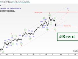 Среднесрочная торговая идея по нефти #Brent