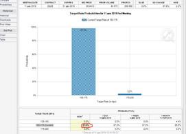 Валютный рынок. Торговые идеи на сегодня 11.12.19  На ФРСном фронте без перемен.
