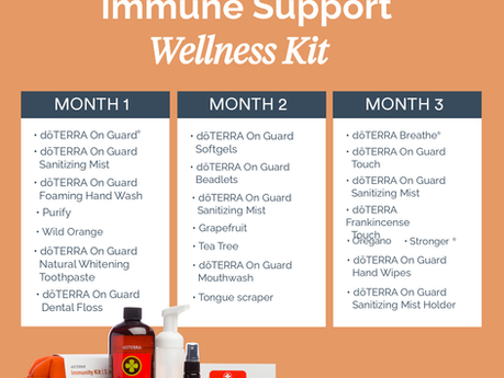 Webinar kicks off with a dōTERRA Immunity guide