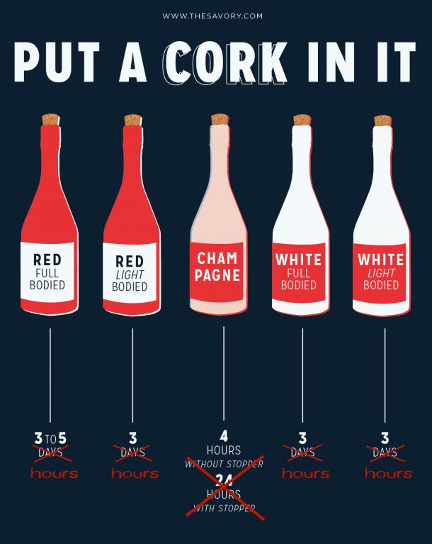 winelife