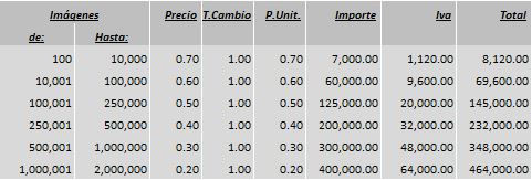 tabla de comisiones digitalizacion.JPG