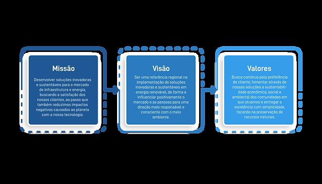 Missão-Visão-Valores.png