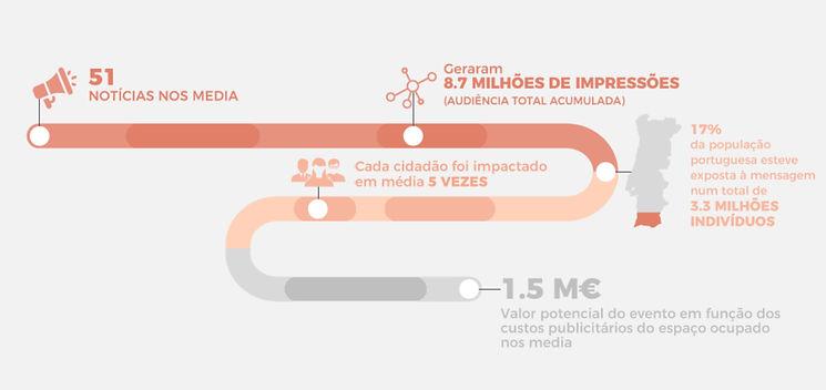 IMPACTO_económico_EXPONOIVOS_25_ANOS.jpg