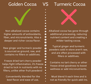 Infographic About Golden Cocoa Versus Hot Turmeric Chocolate