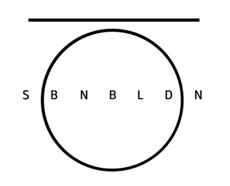 SBNBLDN